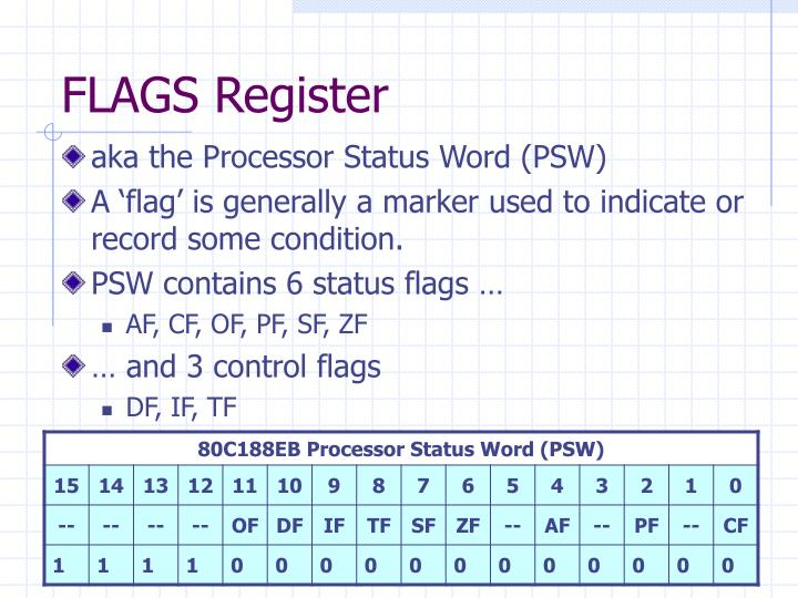 Flags register