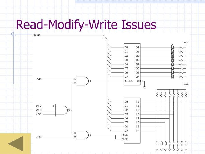 Read-Modify-Write Issues