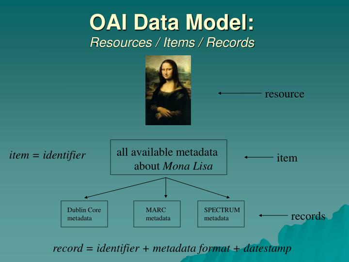 OAI Data Model: