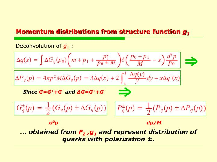 Momentum distributions from structure function