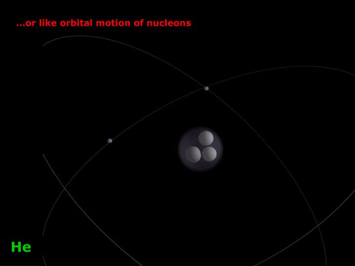 …or like orbital motion of nucleons