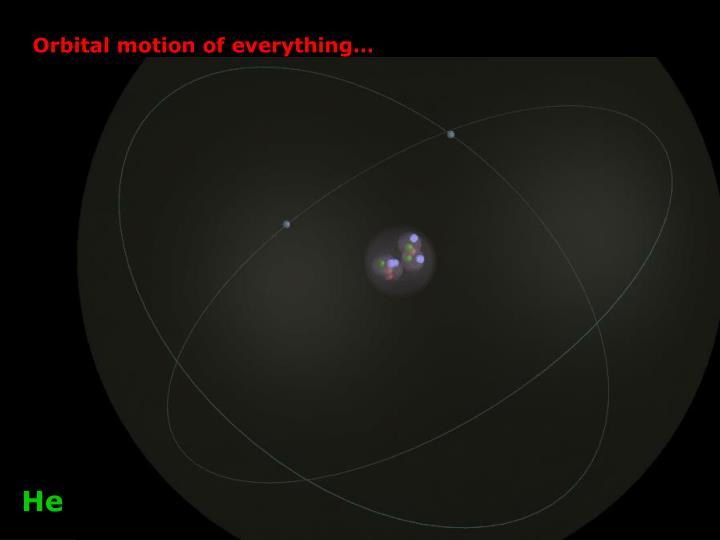 Orbital motion of everything…