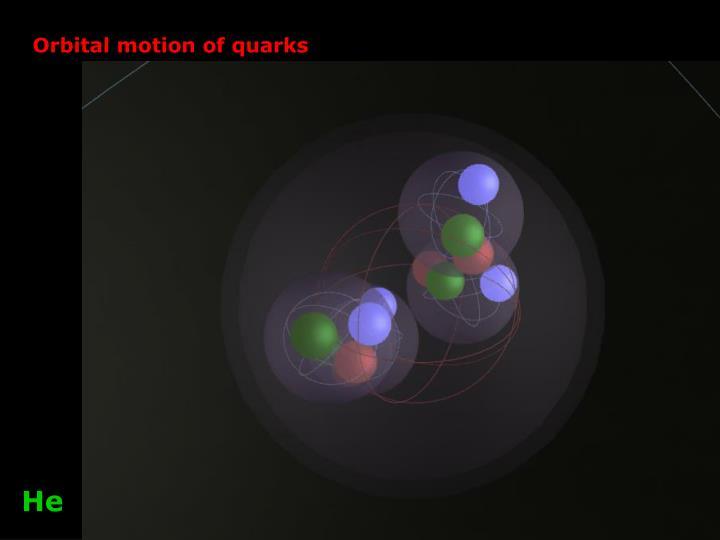 Orbital motion of quarks