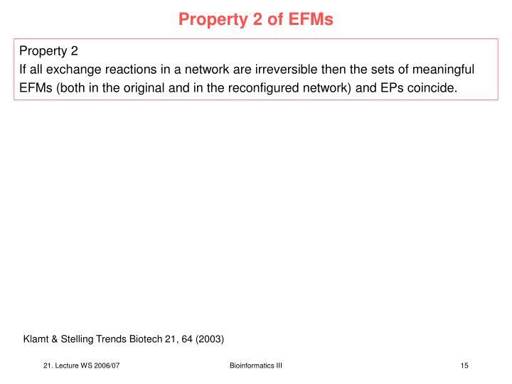 Property 2 of EFMs