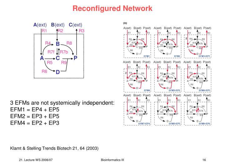Reconfigured Network