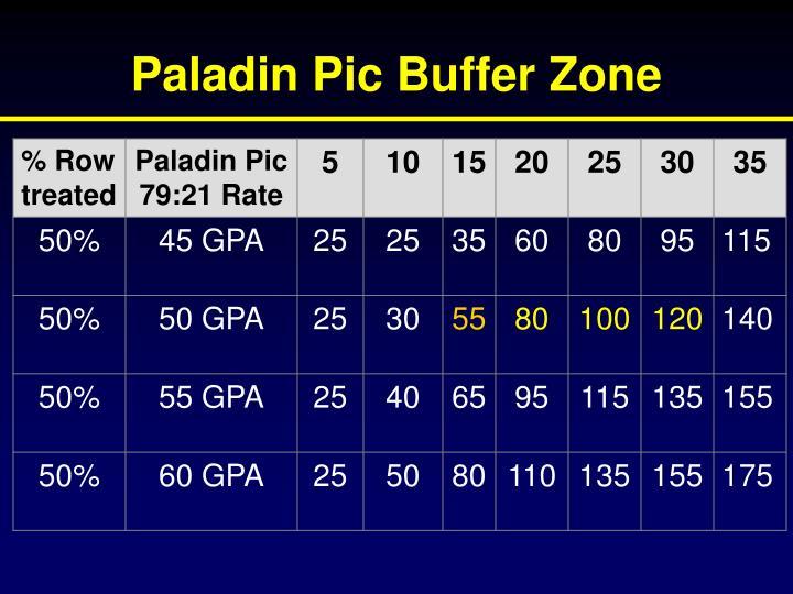 Paladin Pic Buffer Zone