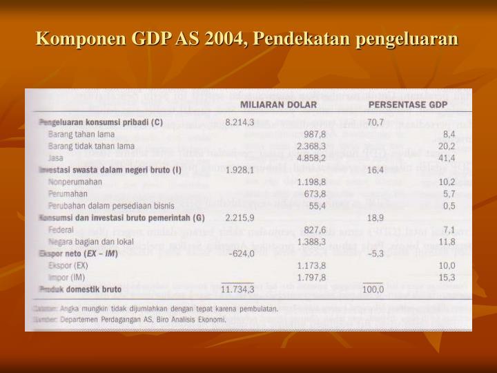 Komponen GDP AS 2004, Pendekatan pengeluaran
