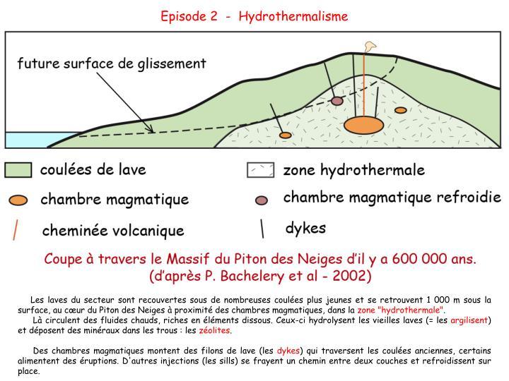 Episode 2  -  Hydrothermalisme