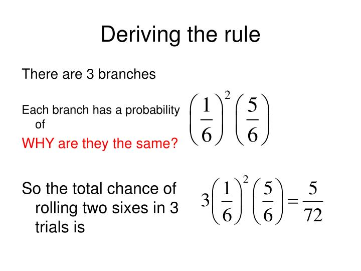 Deriving the rule