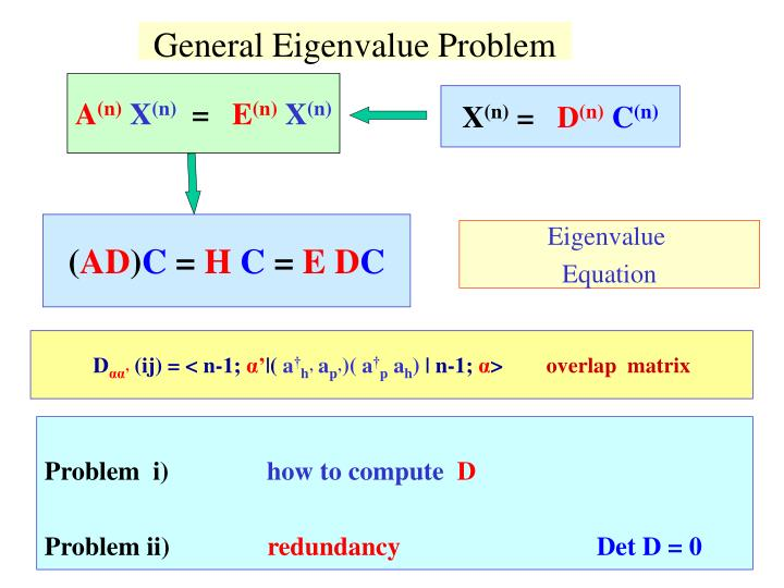General Eigenvalue Problem