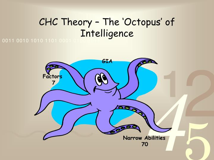 CHC Theory – The 'Octopus' of Intelligence