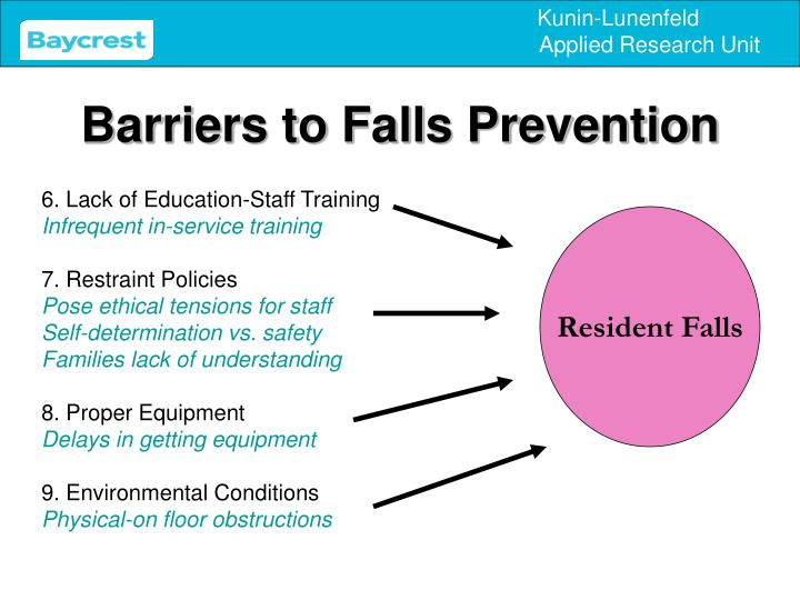 Barriers to Falls Prevention