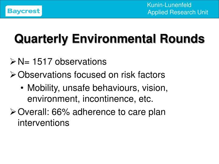 Quarterly Environmental Rounds
