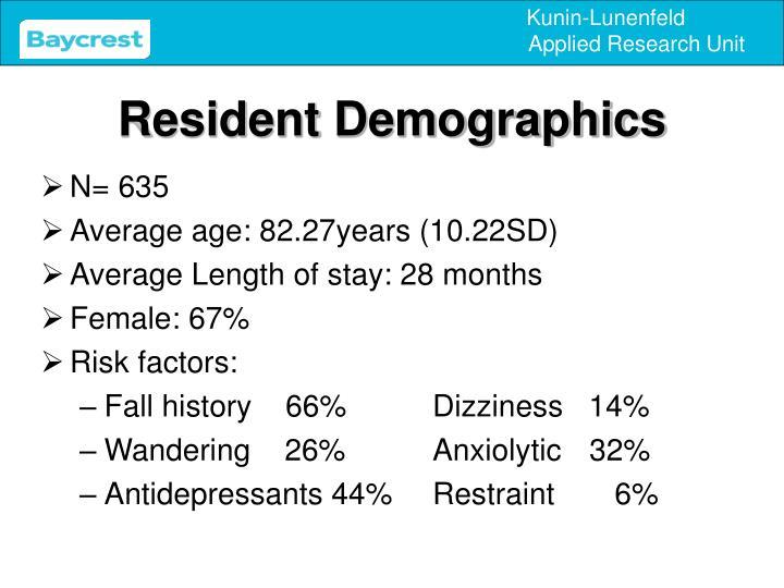 Resident Demographics