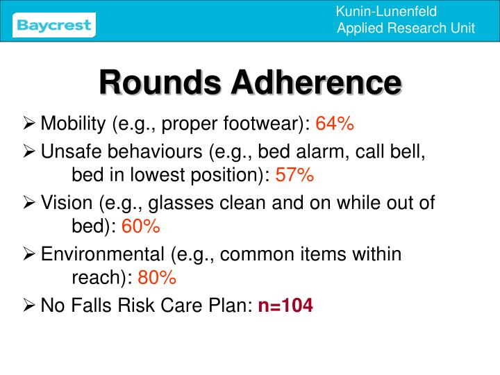 Rounds Adherence