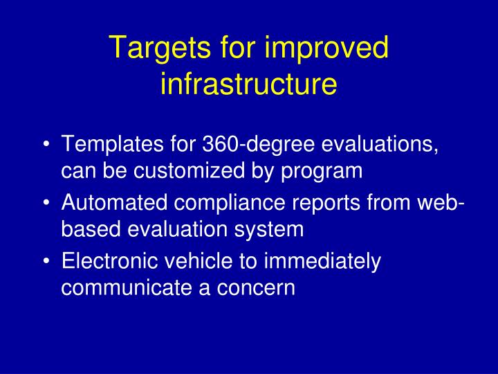 Targets for improved infrastructure