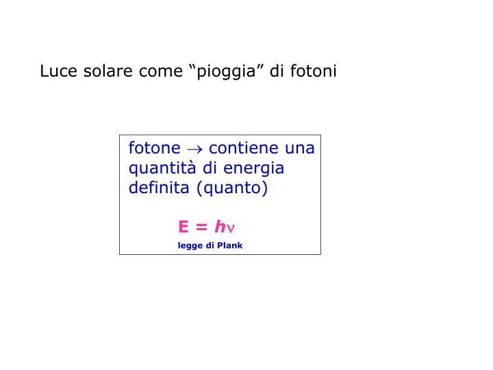 """Luce solare come """"pioggia"""" di fotoni"""