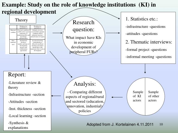 Example: Study on the role of knowledge institutions  (KI) in regional development