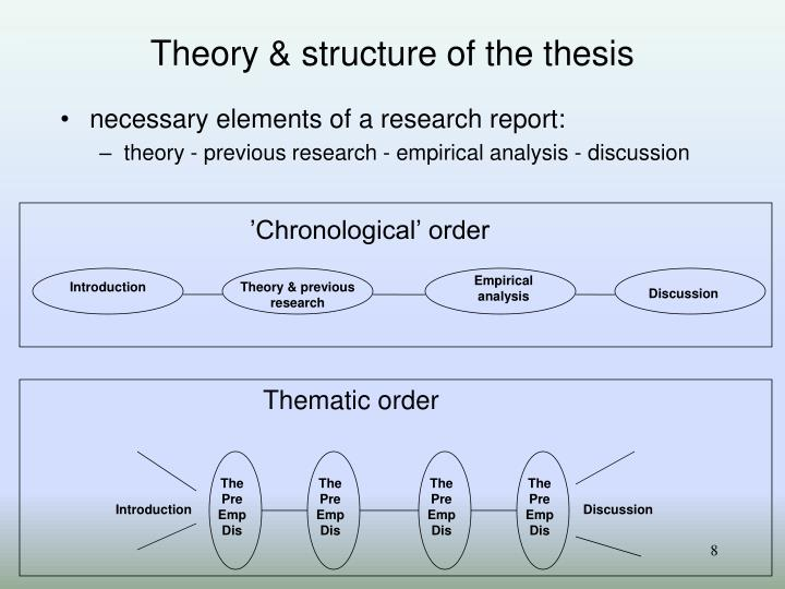 Theory & structure of the thesis