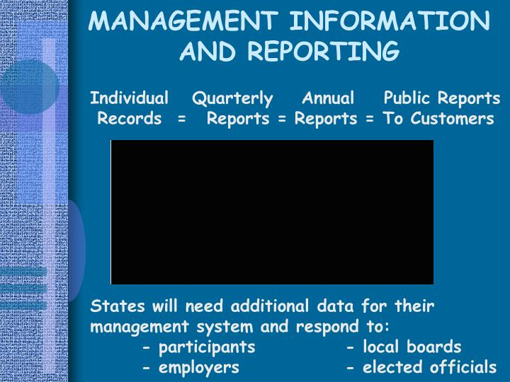 MANAGEMENT INFORMATION AND REPORTING