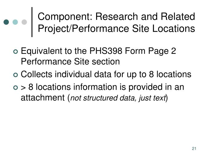 Component: Research and Related Project/Performance Site Locations