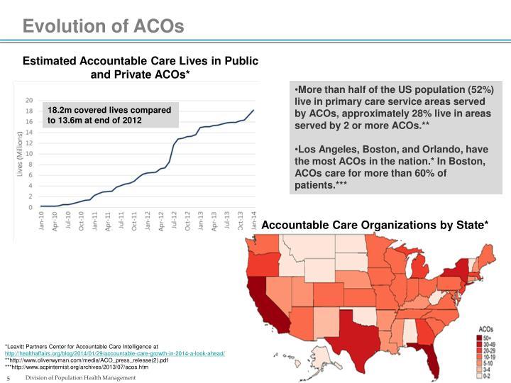Evolution of ACOs