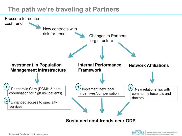 The path we're traveling at Partners
