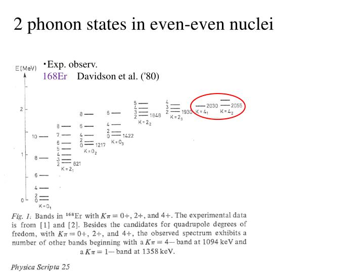 2 phonon states in even-even nuclei