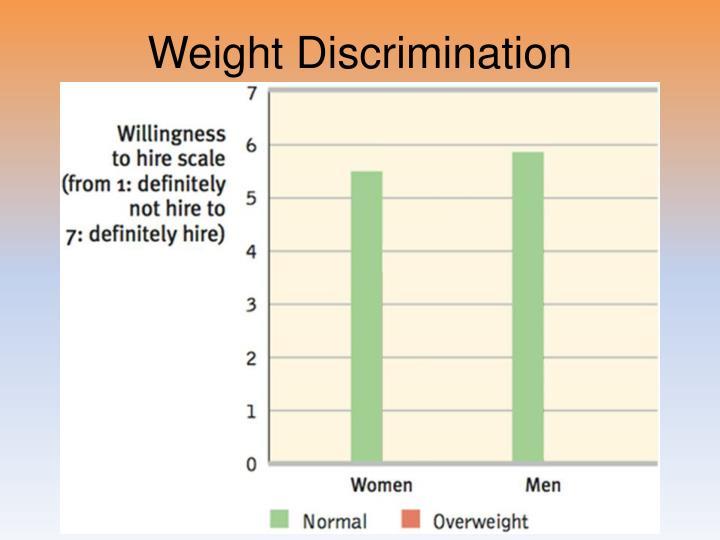 Weight Discrimination