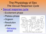 the physiology of sex the sexual response cycle