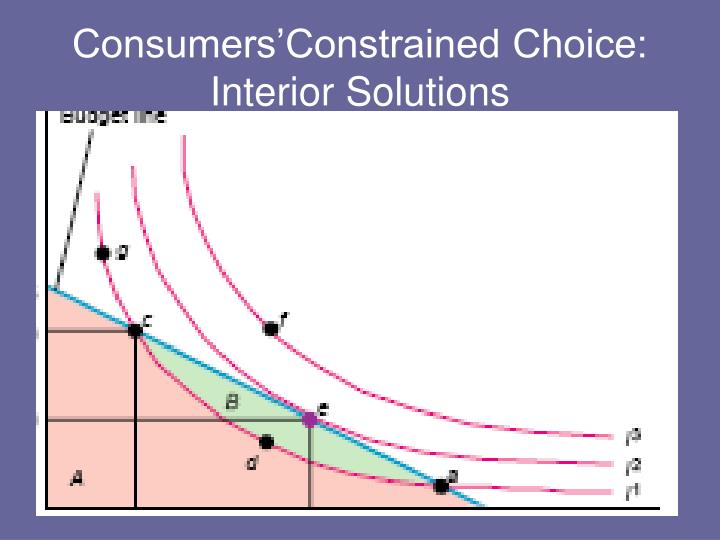 Consumers'Constrained Choice: Interior Solutions