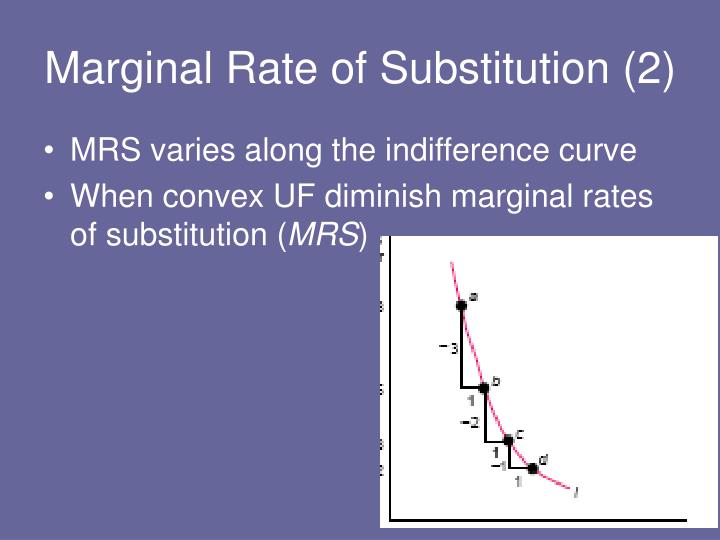 Marginal Rate of Substitution (2)