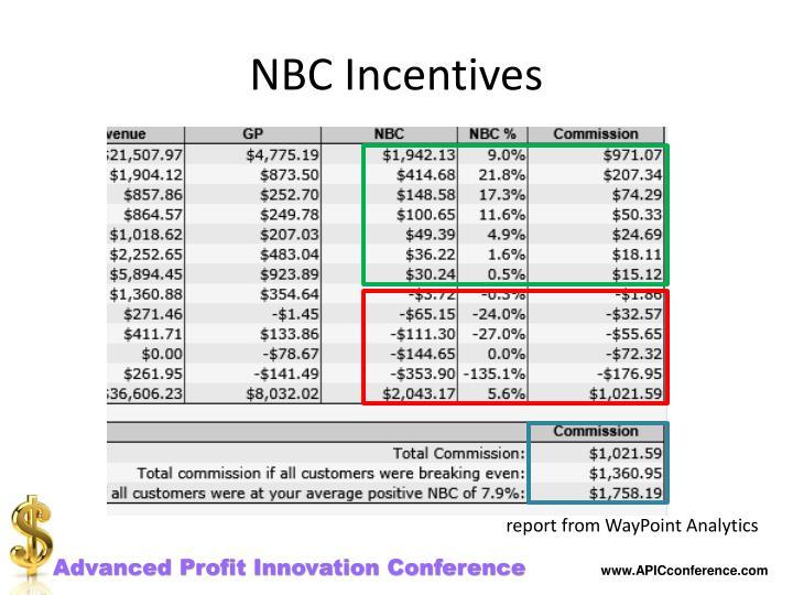 NBC Incentives
