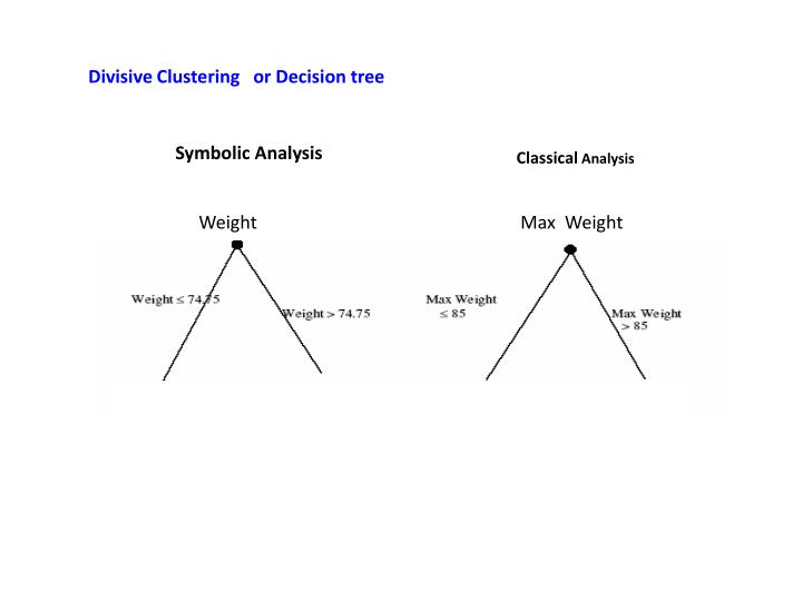 Divisive Clustering   or Decision tree