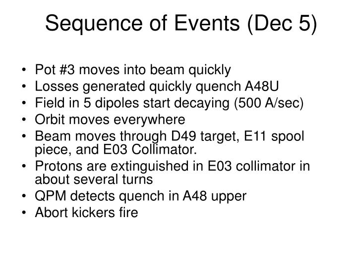 Sequence of Events (Dec 5)