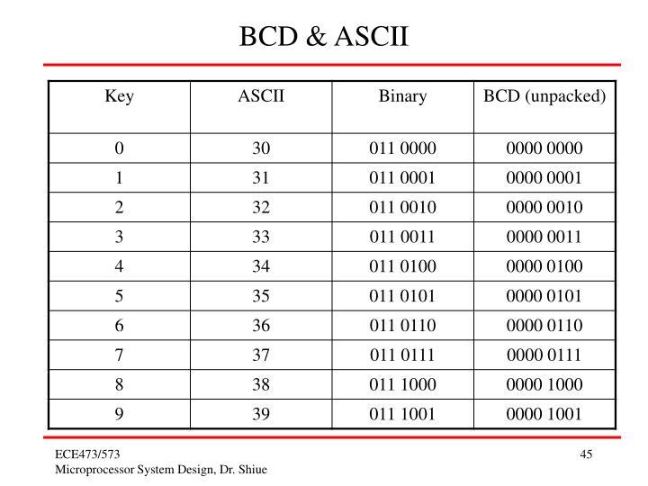BCD & ASCII