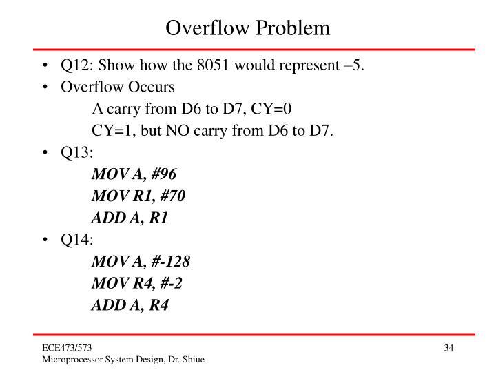Overflow Problem