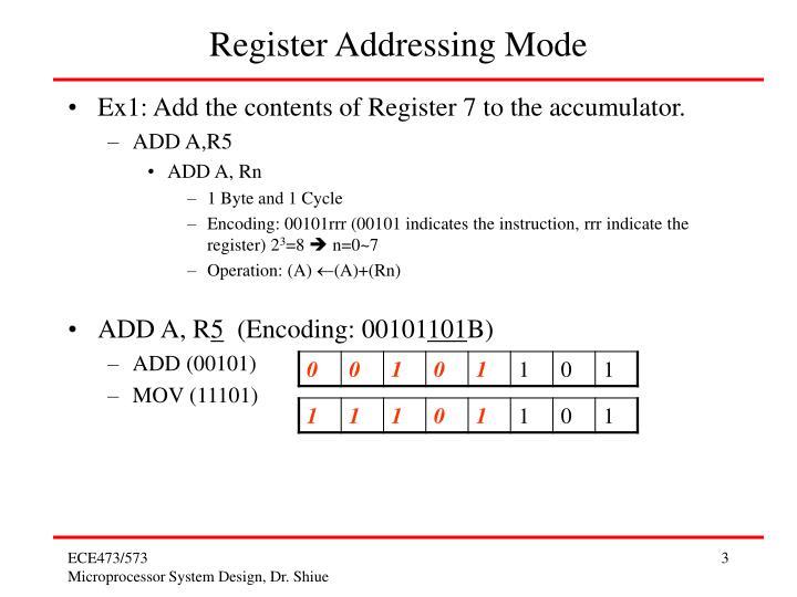 Register Addressing Mode