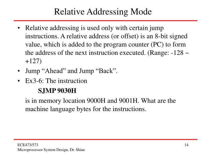 Relative Addressing Mode