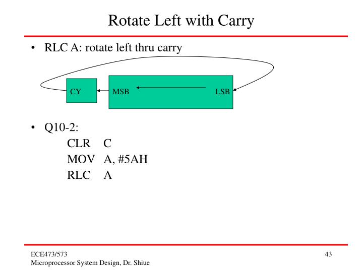 Rotate Left with Carry