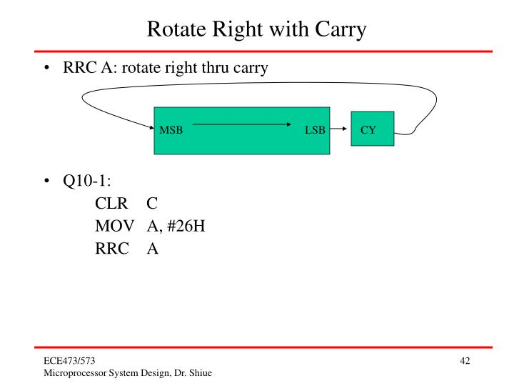 Rotate Right with Carry