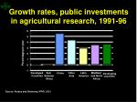 growth rates public investments in agricultural research 1991 96