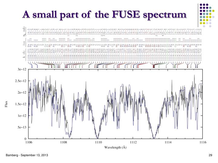 A small part of the FUSE spectrum