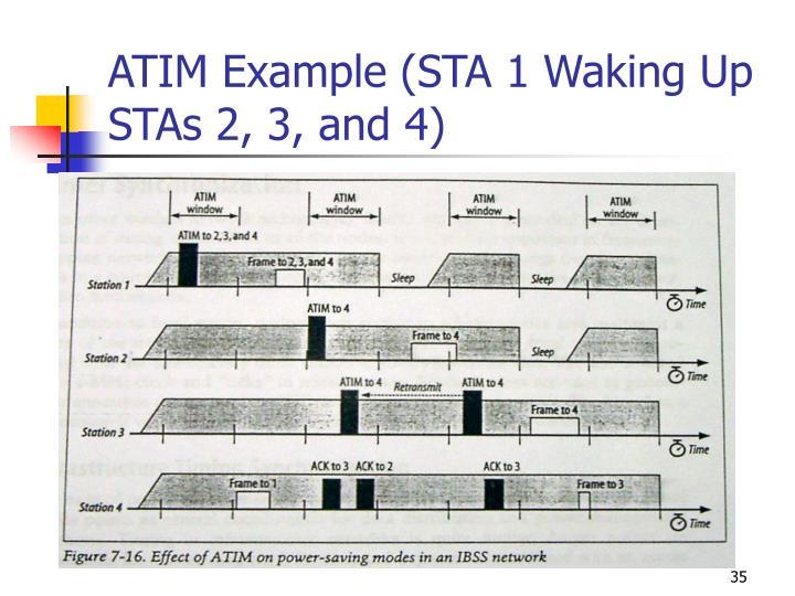 ATIM Example (STA 1 Waking Up STAs 2, 3, and 4)