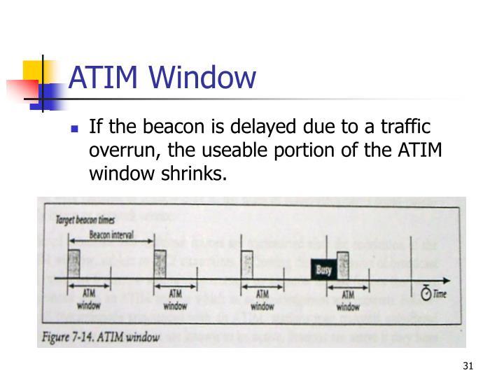ATIM Window
