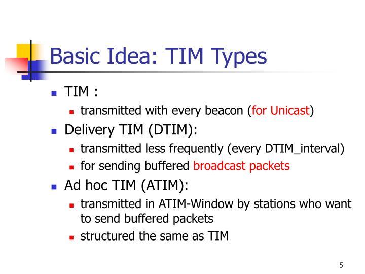 Basic Idea: TIM Types