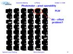 photometer pixel operability