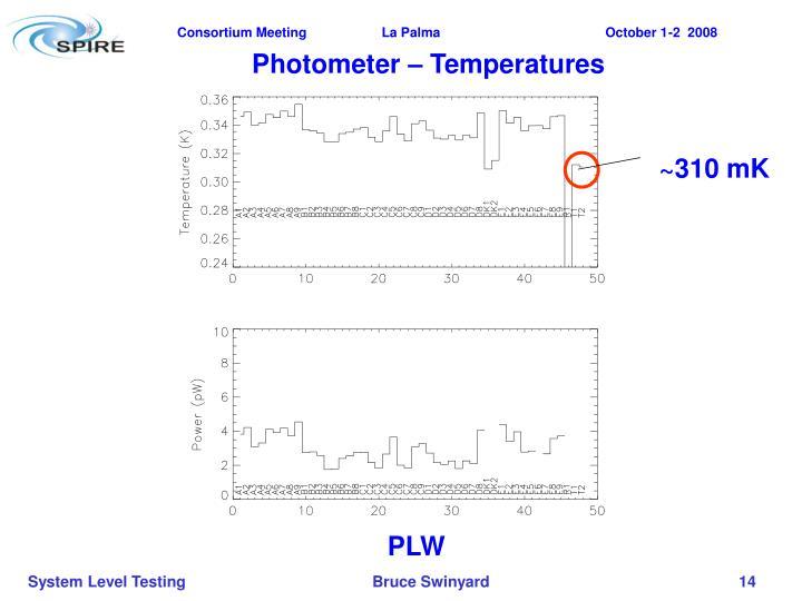 Photometer – Temperatures