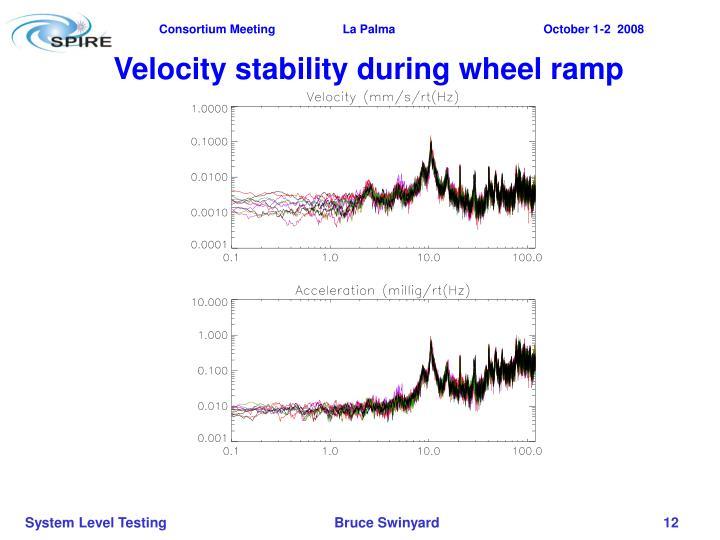 Velocity stability during wheel ramp