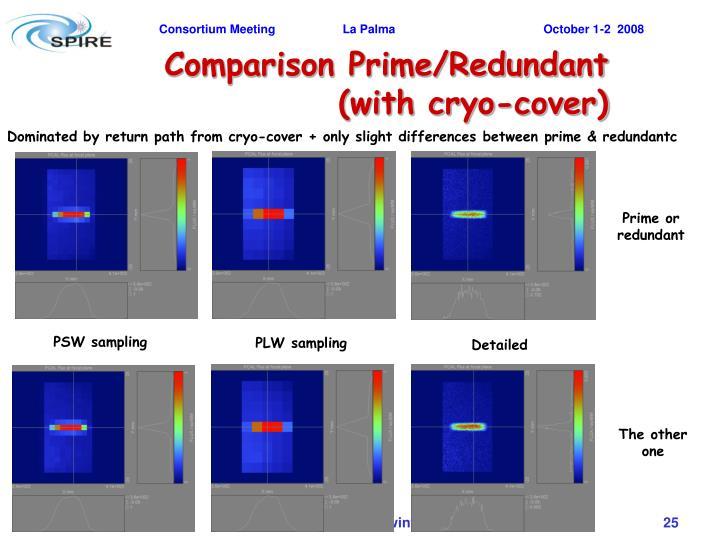 Comparison Prime/Redundant (with cryo-cover)